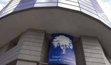 تراجع بورصة المغرب بنسبة 0.11% إلى مستوى 12959.65نقطة