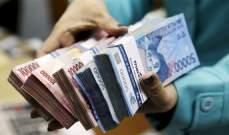 الأثرياء في أوروبا أضافوا 27.5 مليار دولار إلى ثرواتهم