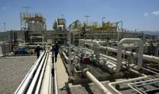 """""""نفط الكويت"""": 45 مليون دينار لتطوير شبكة الغاز في حقل برقان"""