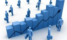 """""""الإسكندرية للحاويات"""": ارتفاع صافي أرباح الشركة بنسبة 89% خلال 3 أشهر"""