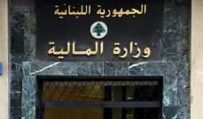 وزارة المالية إستكملت عملية إستبدال لسندات خزينة بالعملة اللبنانية بقيمة2562مليار ليرة
