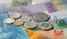 الفرنك السويسري يهبط لأدنى مستوى أمام اليورو منذ شباط 2016