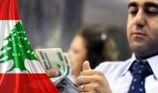 لبنان: الإقتصاد في دائرة عدم اليقين بانتظار تسوية التجاذبات السياسية وإجراء الإنتخابات في موعدها
