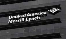 بنك أوف أمريكا: مستثمرون يسحبون 8.6 مليار دولار من السندات المرتفعة ال