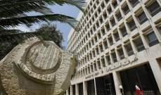 مصرف لبنان: انخفاض الموجودات بالعملات الأجنبيّة بـ523.8 مليون دولار في 15 يوماً