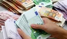 بعد خسارة كبيرة.. اليورو يتماسك عند 1.1725 دولار