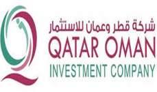 """انخفاض أرباح """"قطر وعمان للاستثمار"""" إلى 9.6 مليون ريال في الربع الاول"""