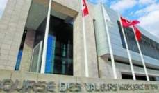 إرتفاع بورصة تونس بنسبة 0.04% إلى مستوى 7164.45نقطة