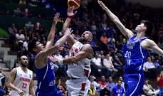 ايقاف رونالدو 5 مباريات لبنان لربع نهائي اسيا وموراي يحافظ على صدارته