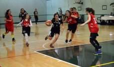 دورة الجامعة  اللبنانية – الأميركية: نتائج كرة السلة للذكور والاناث