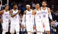 NBA: شيكاغو يصارع للخروج من القاع وويستبروك يعود لتسجيل 3 ارقام مزدوجة