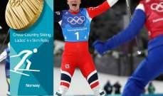 النروج تحصد ذهبية جديدة في اولمبياد بيونغ تشانغ 2018