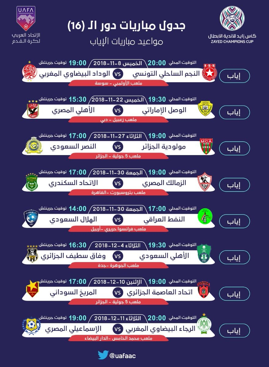 2604458 1539579952 - الكشف عن موعد مباريات دور الـ 16 من كأس زايد للأندية العربية